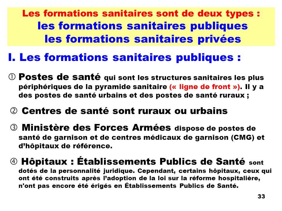 Les formations sanitaires sont de deux types : les formations sanitaires publiques les formations sanitaires privées I. Les formations sanitaires publ