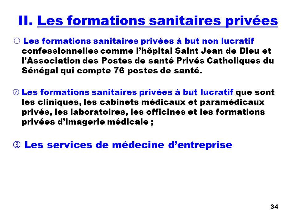 II. Les formations sanitaires privées Les formations sanitaires privées à but non lucratif confessionnelles comme lhôpital Saint Jean de Dieu et lAsso