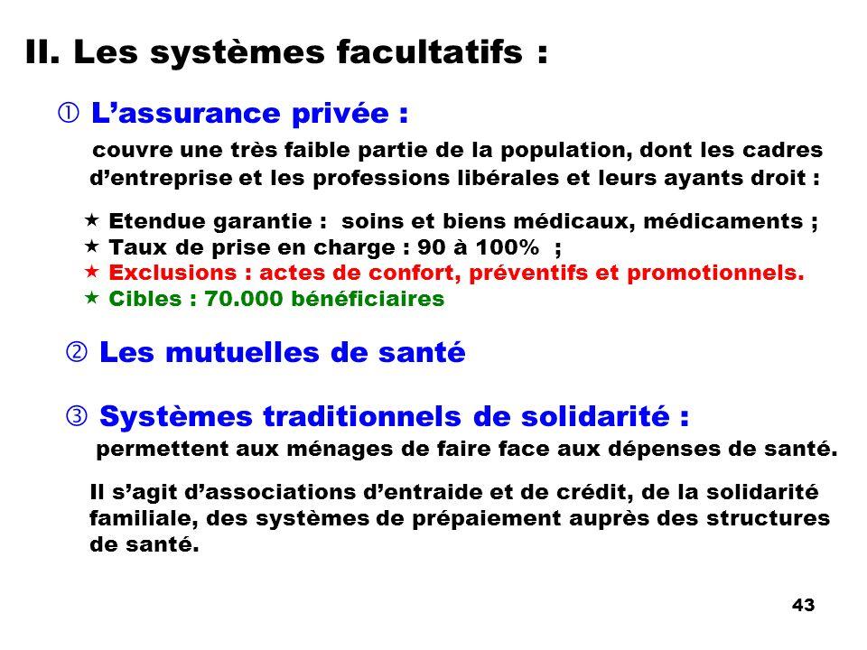 II. Les systèmes facultatifs : Lassurance privée : couvre une très faible partie de la population, dont les cadres dentreprise et les professions libé