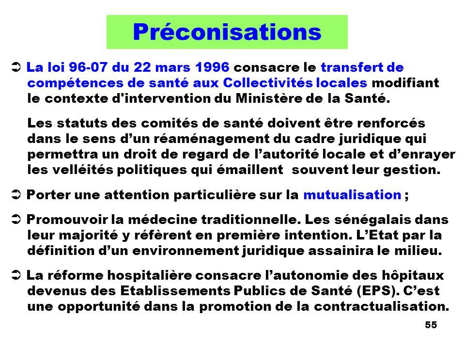 Préconisations La loi 96-07 du 22 mars 1996 consacre le transfert de compétences de santé aux Collectivités locales modifiant le contexte d'interventi