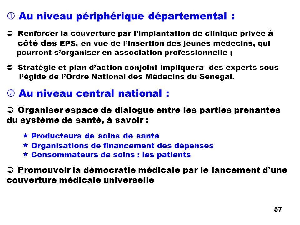 Au niveau périphérique départemental : Renforcer la couverture par limplantation de clinique privée à côté des EPS, en vue de linsertion des jeunes mé