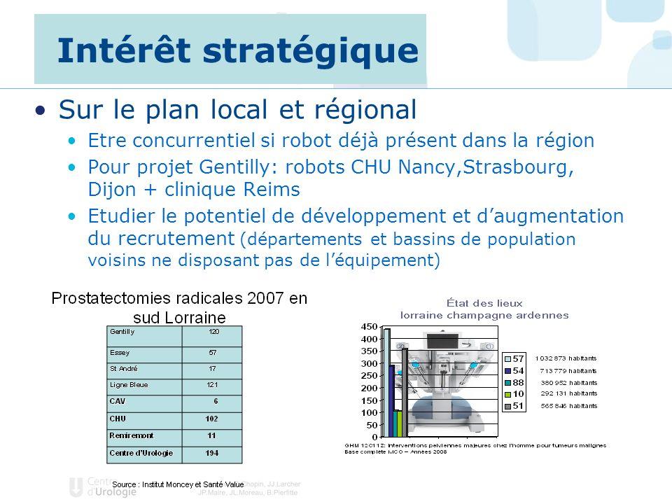 Sur le plan local et régional Etre concurrentiel si robot déjà présent dans la région Pour projet Gentilly: robots CHU Nancy,Strasbourg, Dijon + clinique Reims Etudier le potentiel de développement et daugmentation du recrutement (départements et bassins de population voisins ne disposant pas de léquipement) Intérêt stratégique