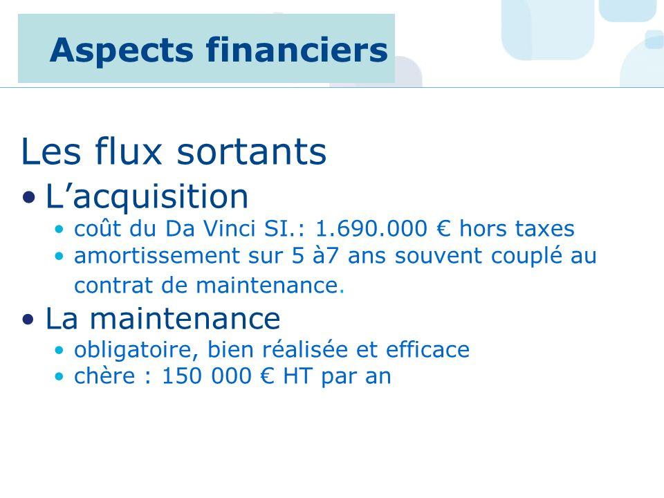 Les flux sortants Lacquisition coût du Da Vinci SI.: 1.690.000 hors taxes amortissement sur 5 à7 ans souvent couplé au contrat de maintenance.