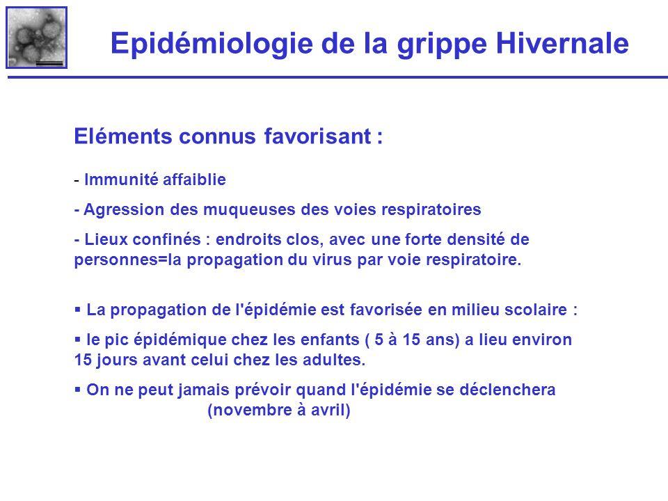 Eléments connus favorisant : - Immunité affaiblie - Agression des muqueuses des voies respiratoires - Lieux confinés : endroits clos, avec une forte d