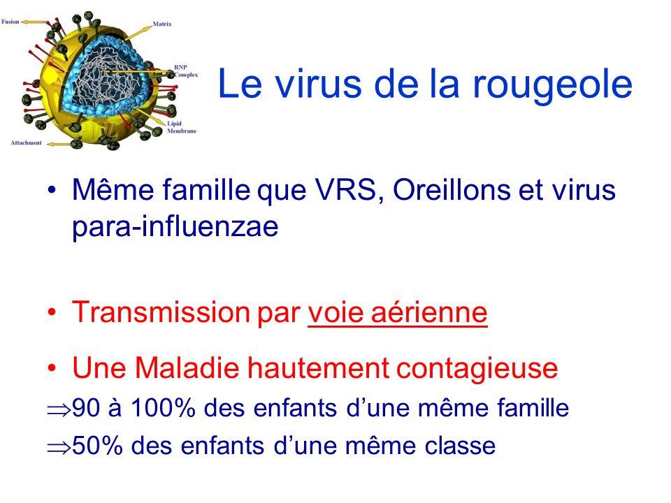 Même famille que VRS, Oreillons et virus para-influenzae Transmission par voie aérienne Une Maladie hautement contagieuse 90 à 100% des enfants dune m