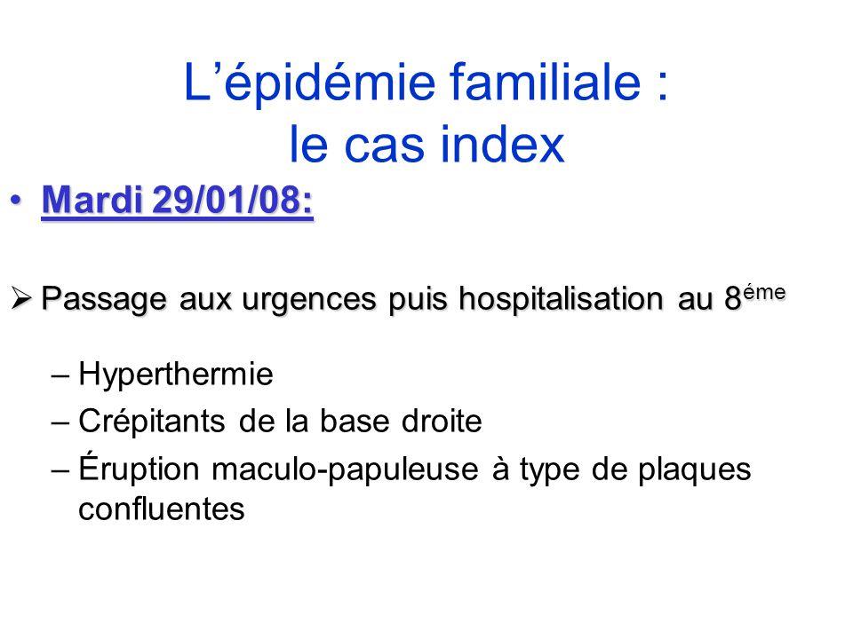 Mardi 29/01/08:Mardi 29/01/08: Passage aux urgences puis hospitalisation au 8 éme Passage aux urgences puis hospitalisation au 8 éme –Hyperthermie –Cr