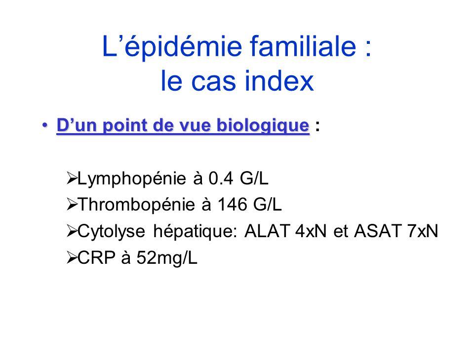 Dun point de vue biologiqueDun point de vue biologique : Lymphopénie à 0.4 G/L Thrombopénie à 146 G/L Cytolyse hépatique: ALAT 4xN et ASAT 7xN CRP à 5