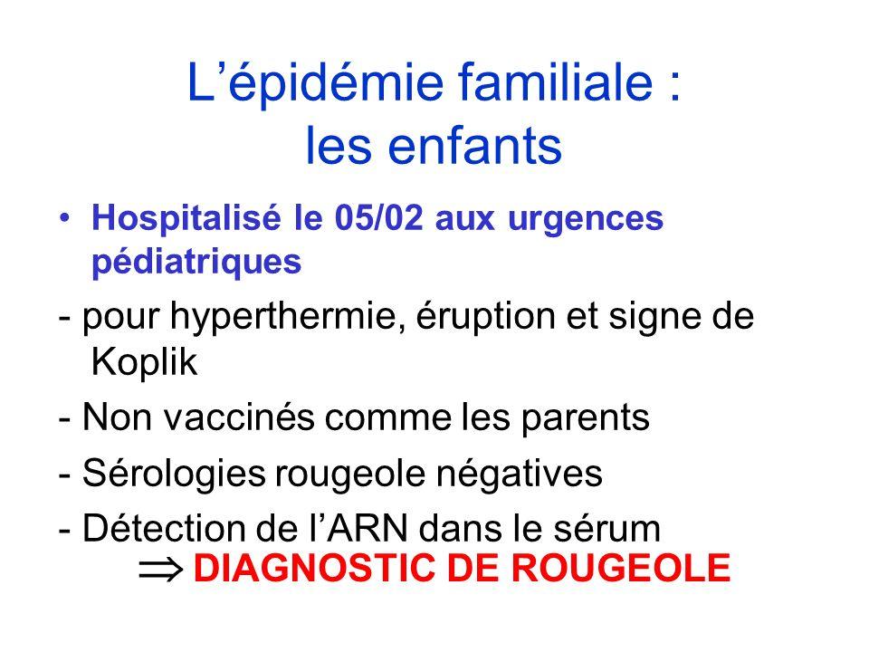 Hospitalisé le 05/02 aux urgences pédiatriques - pour hyperthermie, éruption et signe de Koplik - Non vaccinés comme les parents - Sérologies rougeole