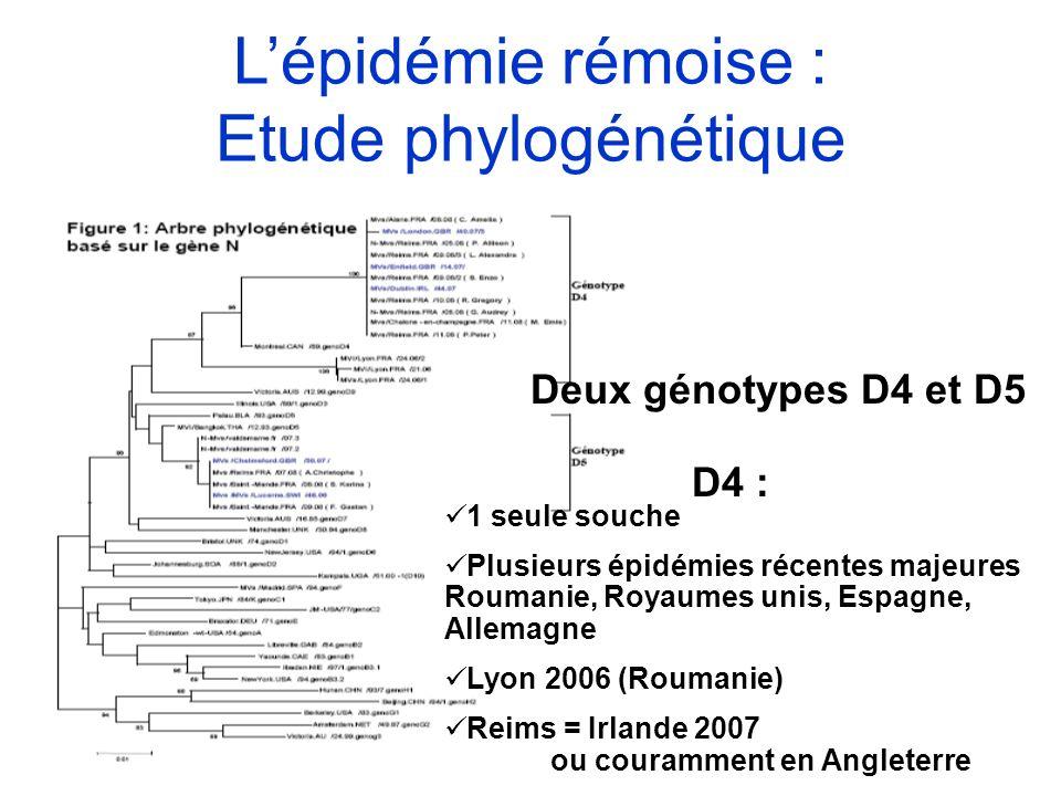 Lépidémie rémoise : Etude phylogénétique Deux génotypes D4 et D5 1 seule souche Plusieurs épidémies récentes majeures Roumanie, Royaumes unis, Espagne