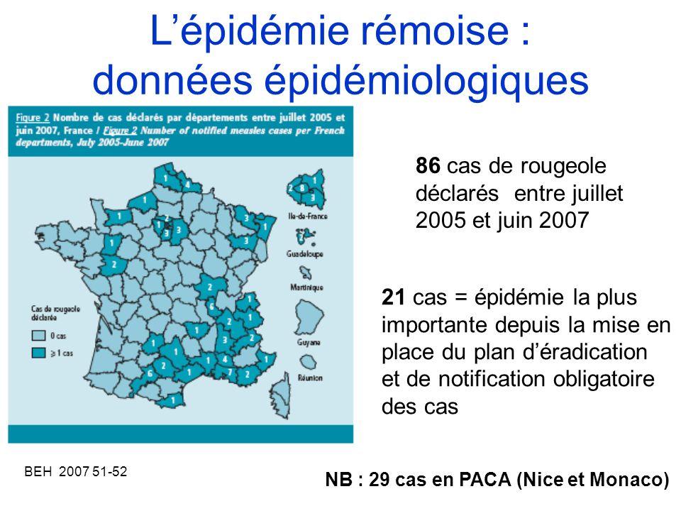 86 cas de rougeole déclarés entre juillet 2005 et juin 2007 BEH 2007 51-52 21 cas = épidémie la plus importante depuis la mise en place du plan déradi