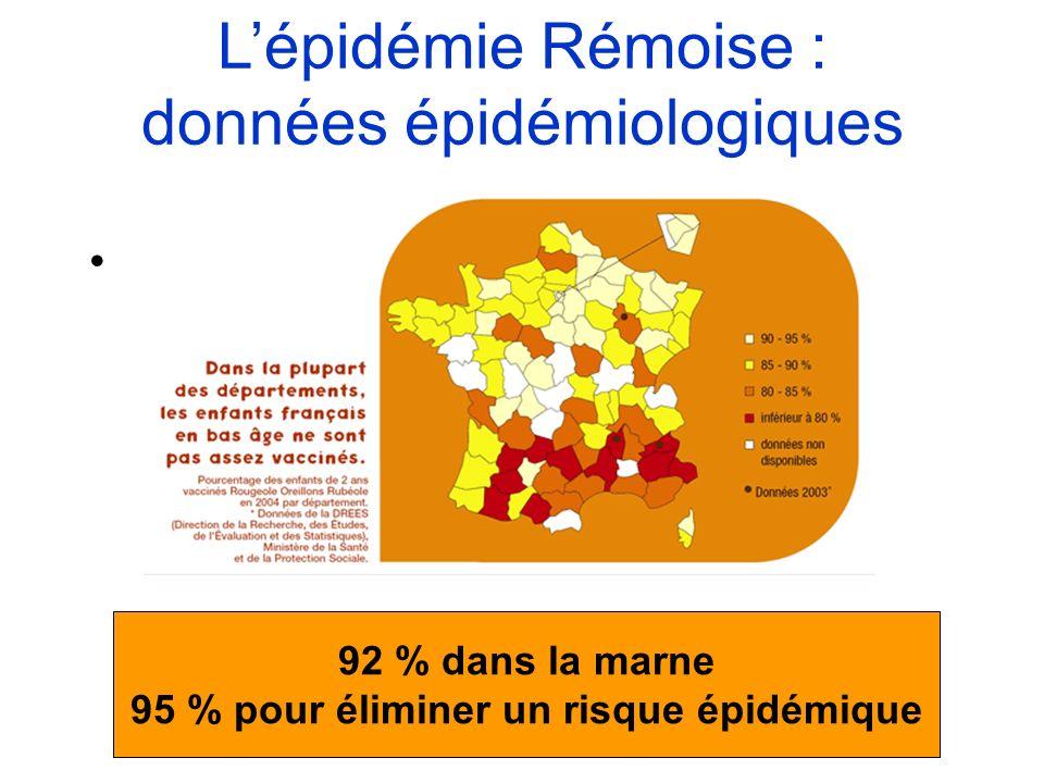 92 % dans la marne 95 % pour éliminer un risque épidémique Lépidémie Rémoise : données épidémiologiques