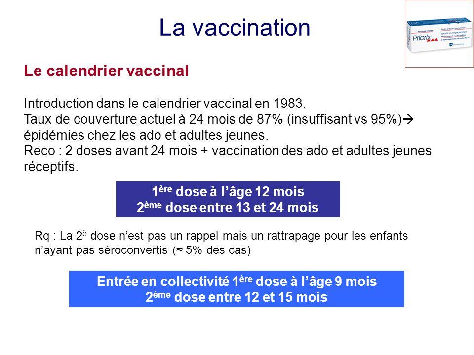 La vaccination Le calendrier vaccinal Introduction dans le calendrier vaccinal en 1983. Taux de couverture actuel à 24 mois de 87% (insuffisant vs 95%