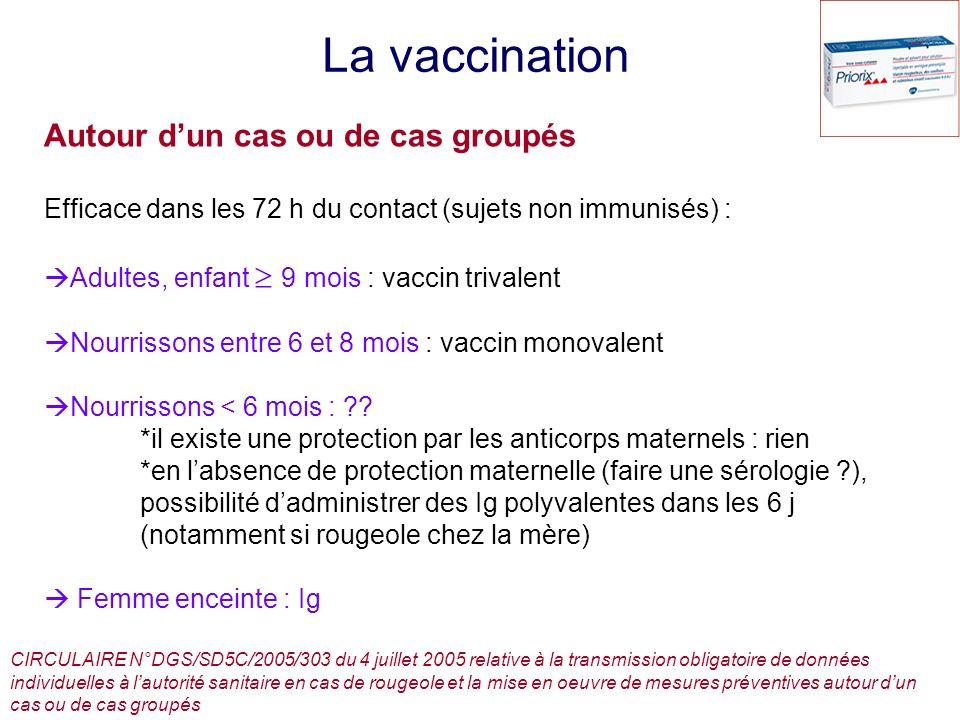 La vaccination Autour dun cas ou de cas groupés Efficace dans les 72 h du contact (sujets non immunisés) : Adultes, enfant 9 mois : vaccin trivalent N