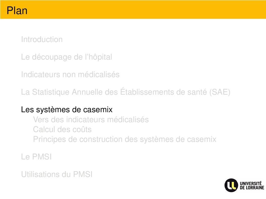 Les systèmes de casemix Plan Les systèmes de casemix