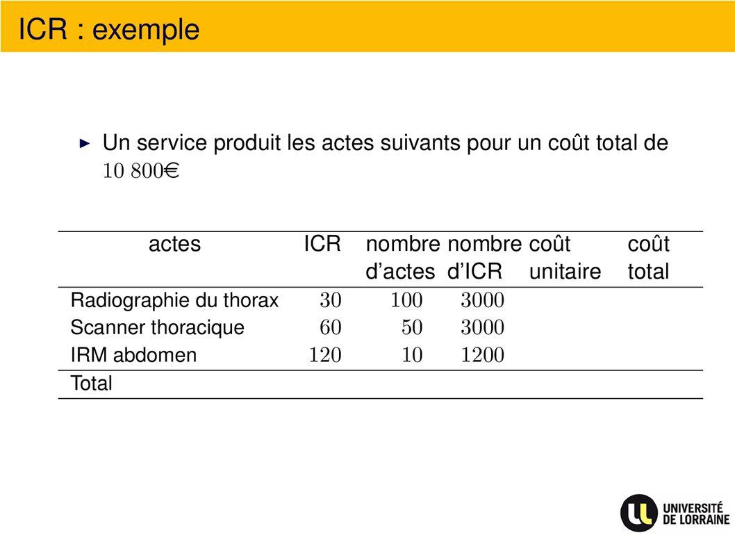ICR : exemple