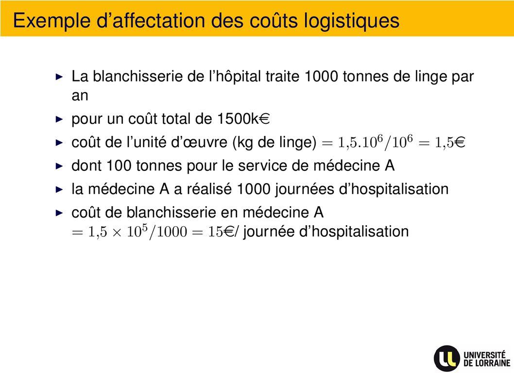 Exemple daffectation des coûts logistiques