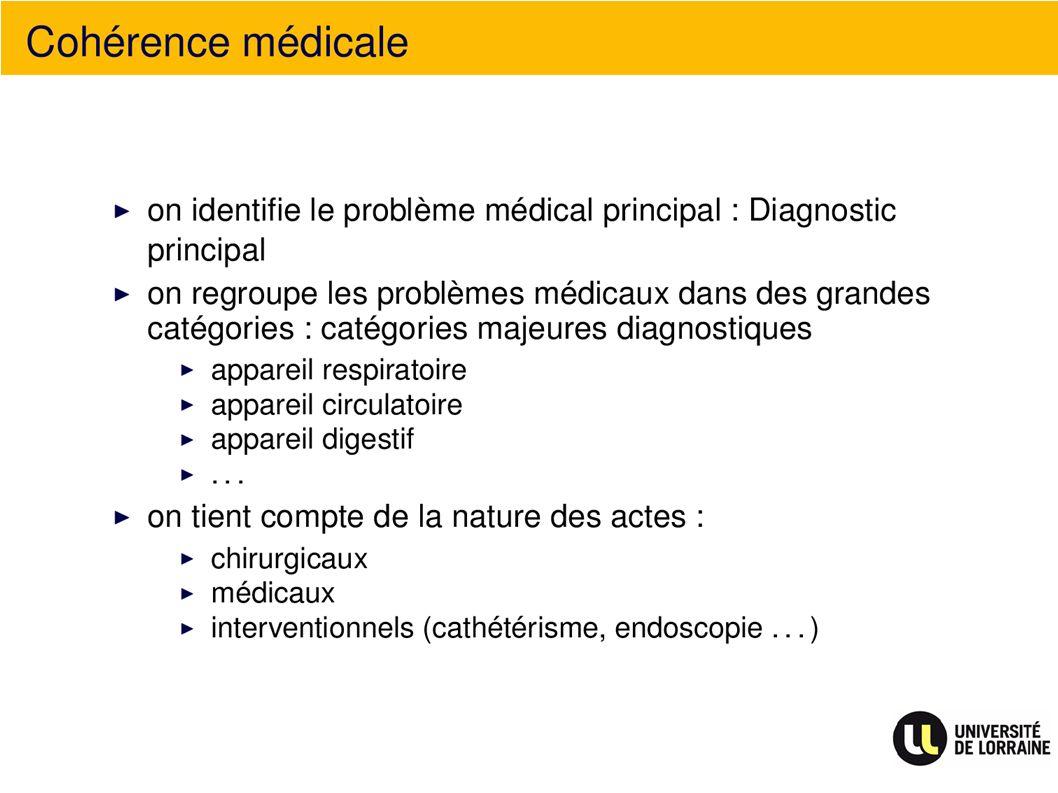 Cohérence médicale