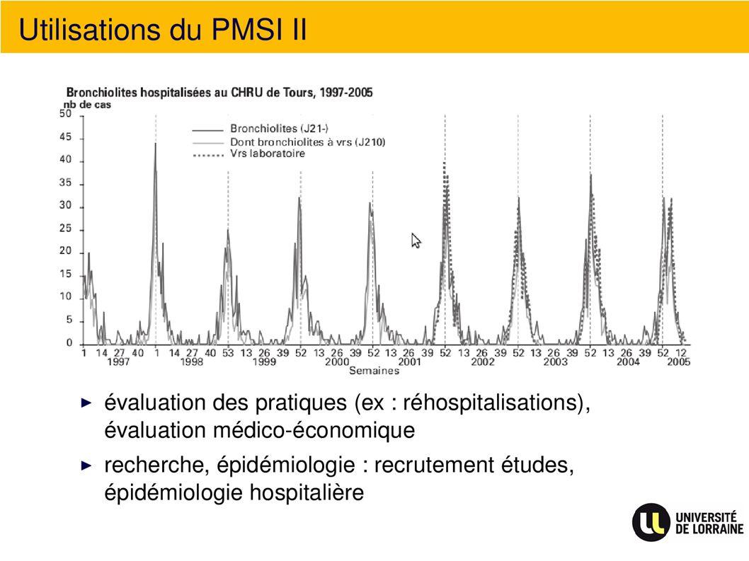 Utilisations du PMSI II