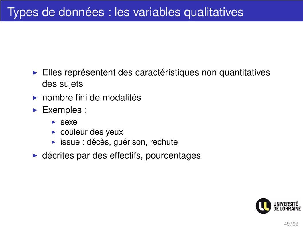 Types de données : les variables qualitatives