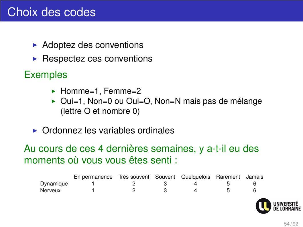 Choix des codes