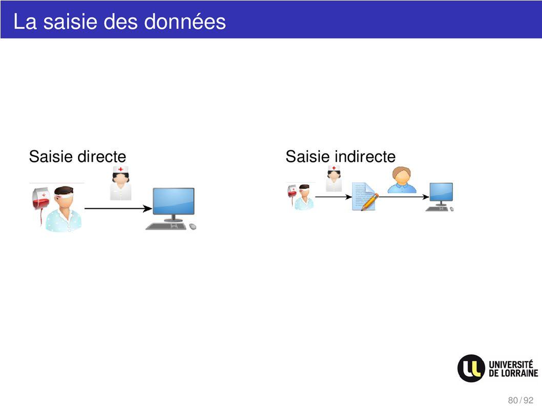 La saisie des données - saisie directe - saisie indirecte