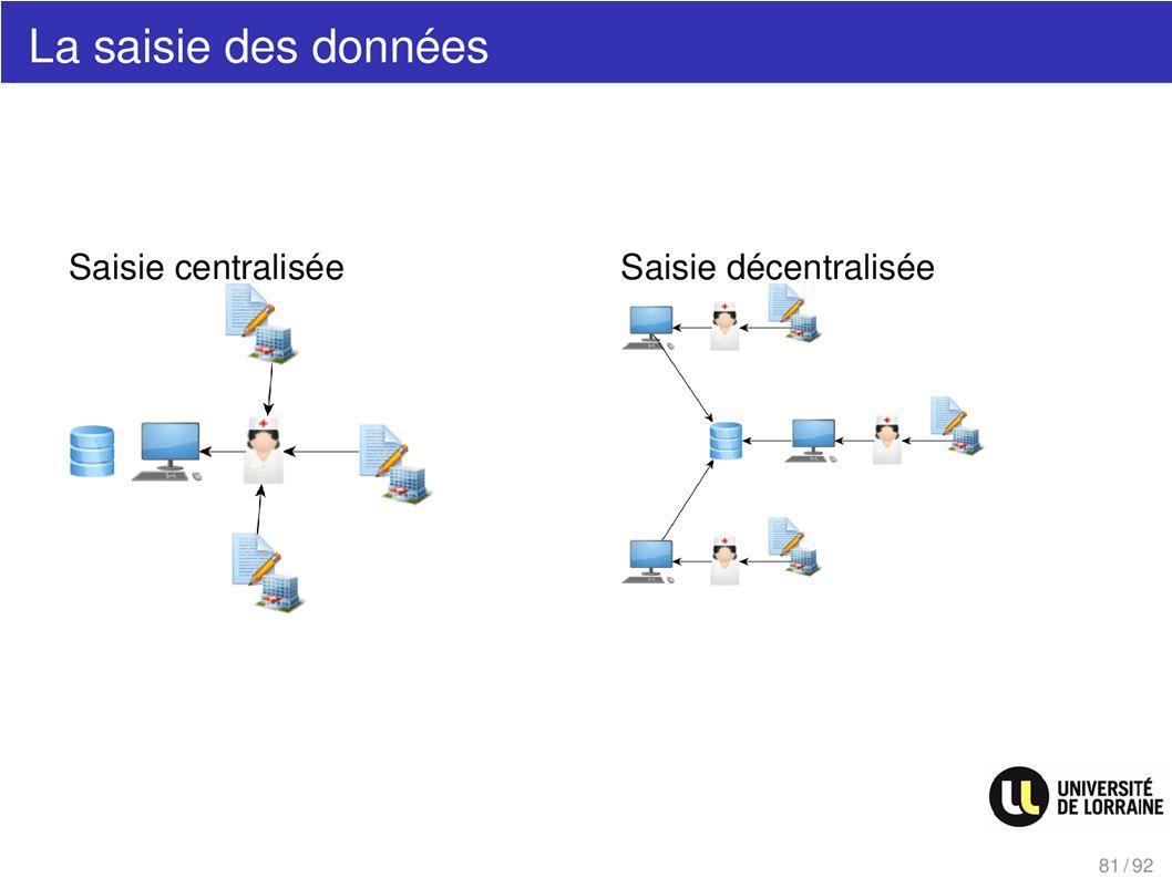 La saisie des données - saisie centralisée - saisie décentralisée