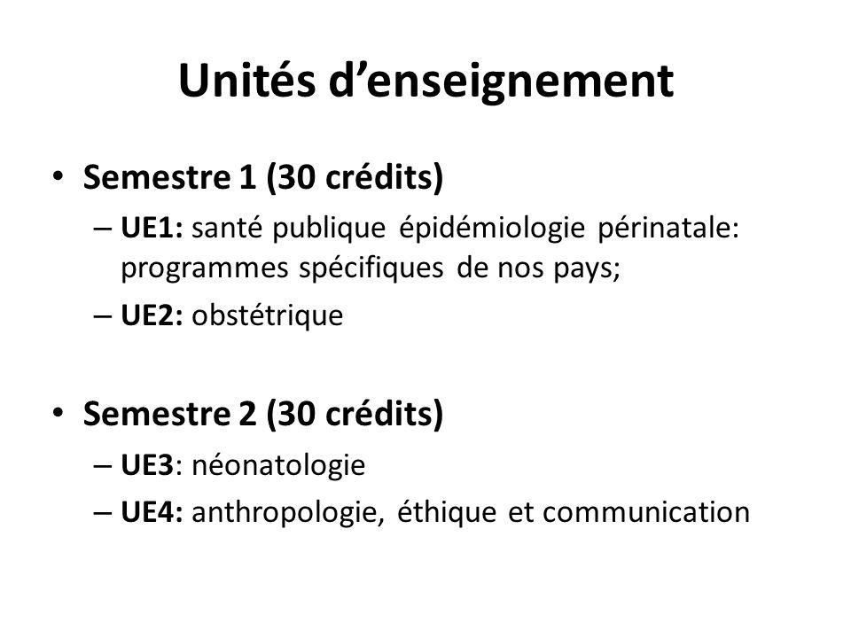 Unités denseignement Semestre 1 (30 crédits) – UE1: santé publique épidémiologie périnatale: programmes spécifiques de nos pays; – UE2: obstétrique Se