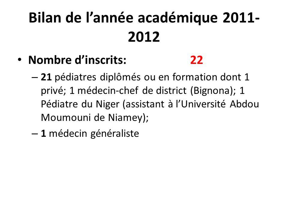Bilan de lannée académique 2011- 2012 Nombre dinscrits:22 – 21 pédiatres diplômés ou en formation dont 1 privé; 1 médecin-chef de district (Bignona);