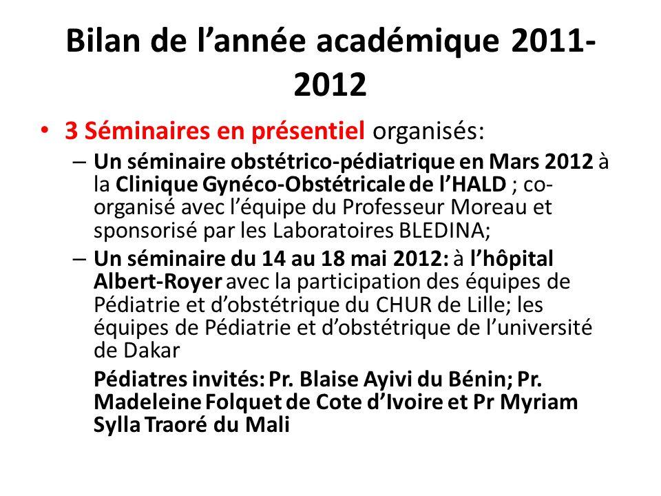 Bilan de lannée académique 2011- 2012 3 Séminaires en présentiel organisés: – Un séminaire obstétrico-pédiatrique en Mars 2012 à la Clinique Gynéco-Ob