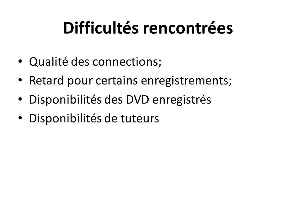 Difficultés rencontrées Qualité des connections; Retard pour certains enregistrements; Disponibilités des DVD enregistrés Disponibilités de tuteurs