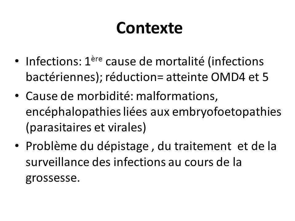 Contexte Infections: 1 ère cause de mortalité (infections bactériennes); réduction= atteinte OMD4 et 5 Cause de morbidité: malformations, encéphalopat