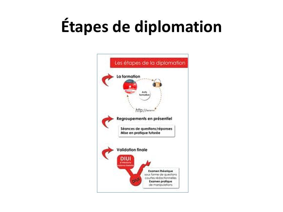 Étapes de diplomation