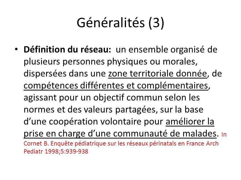 Généralités (3) Définition du réseau: un ensemble organisé de plusieurs personnes physiques ou morales, dispersées dans une zone territoriale donnée,
