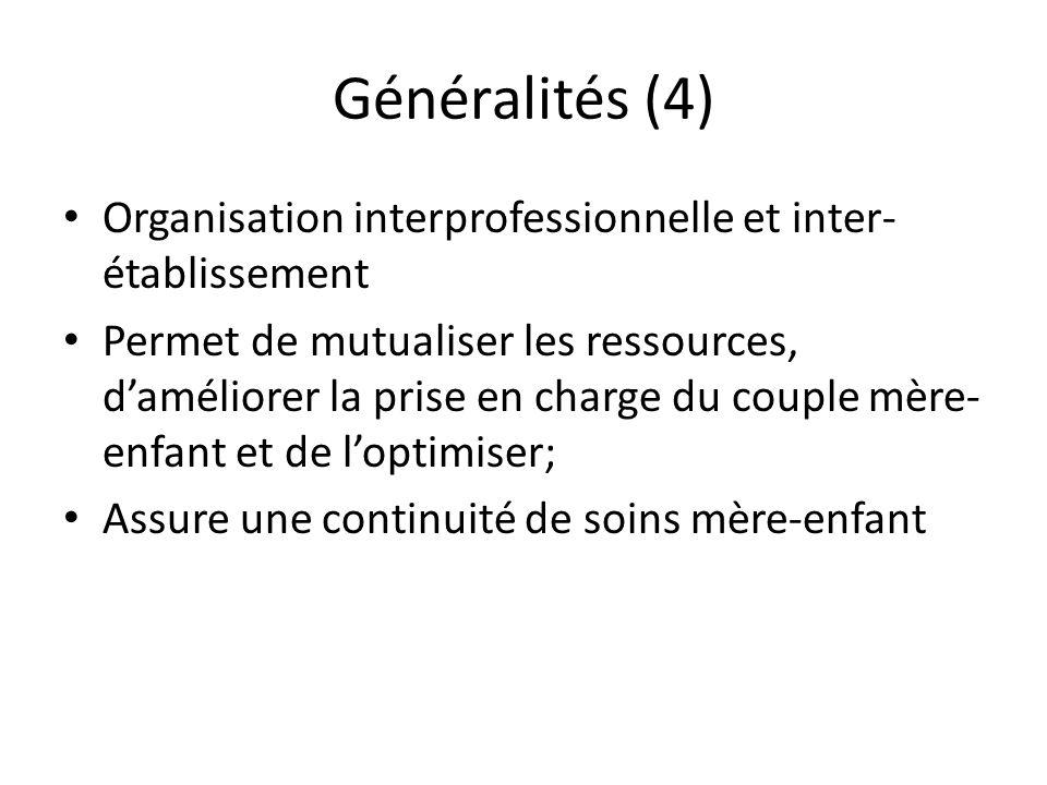 Généralités (4) Organisation interprofessionnelle et inter- établissement Permet de mutualiser les ressources, daméliorer la prise en charge du couple