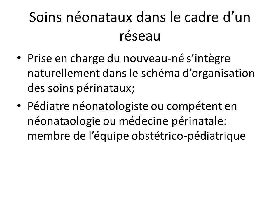 Soins néonataux dans le cadre dun réseau Prise en charge du nouveau-né sintègre naturellement dans le schéma dorganisation des soins périnataux; Pédia