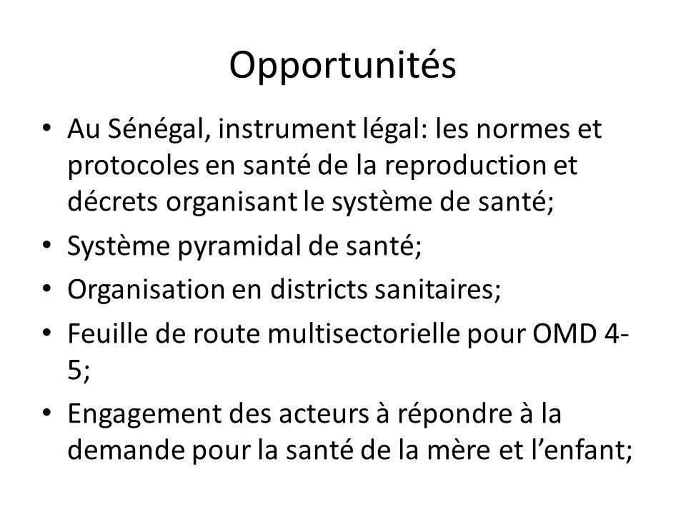 Opportunités Au Sénégal, instrument légal: les normes et protocoles en santé de la reproduction et décrets organisant le système de santé; Système pyr