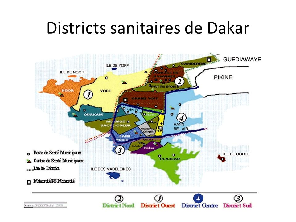 Districts sanitaires de Dakar