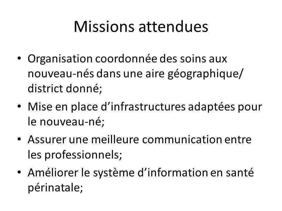 Missions attendues Organisation coordonnée des soins aux nouveau-nés dans une aire géographique/ district donné; Mise en place dinfrastructures adapté