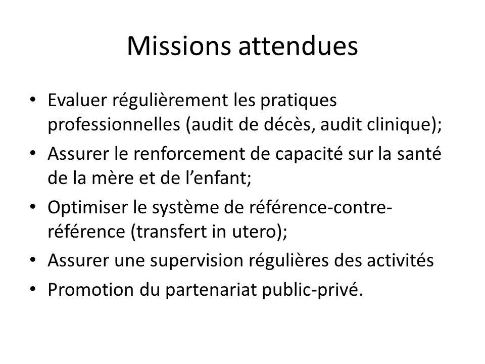 Missions attendues Evaluer régulièrement les pratiques professionnelles (audit de décès, audit clinique); Assurer le renforcement de capacité sur la s