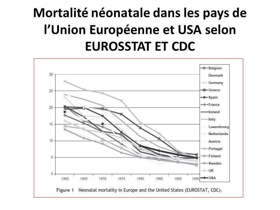 Mortalité néonatale dans les pays de lUnion Européenne et USA selon EUROSSTAT ET CDC
