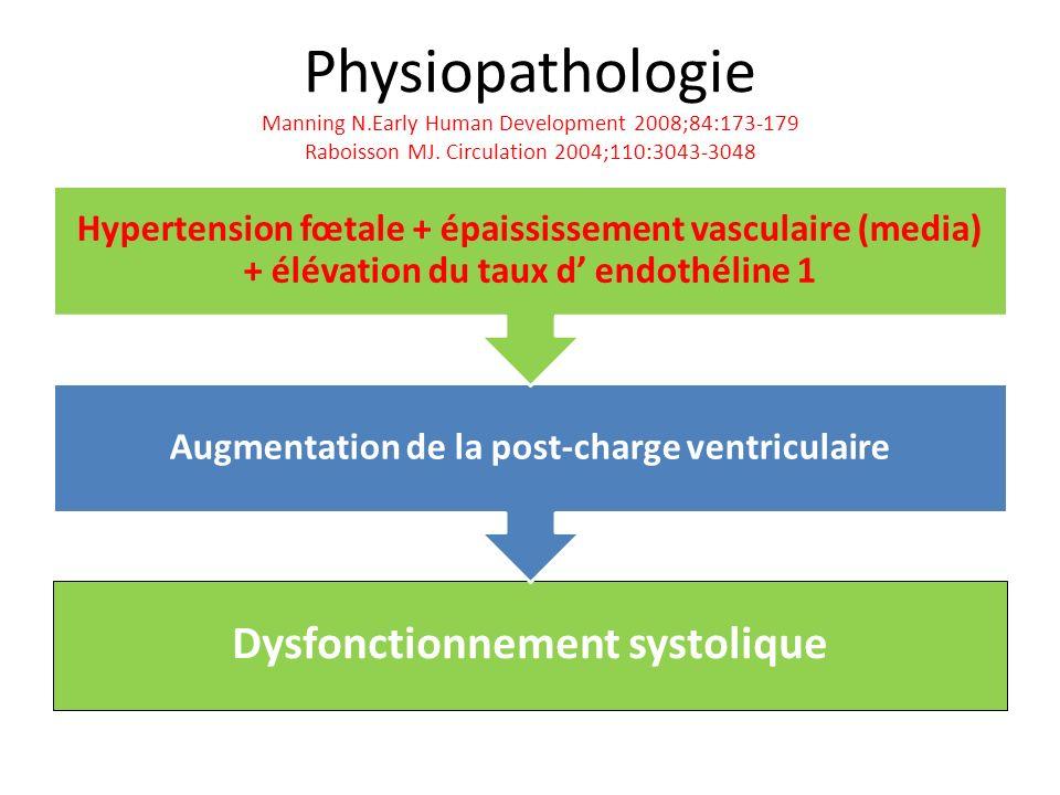 Physiopathologie Manning N.Early Human Development 2008;84:173-179 Raboisson MJ. Circulation 2004;110:3043-3048 Dysfonctionnement systolique Augmentat