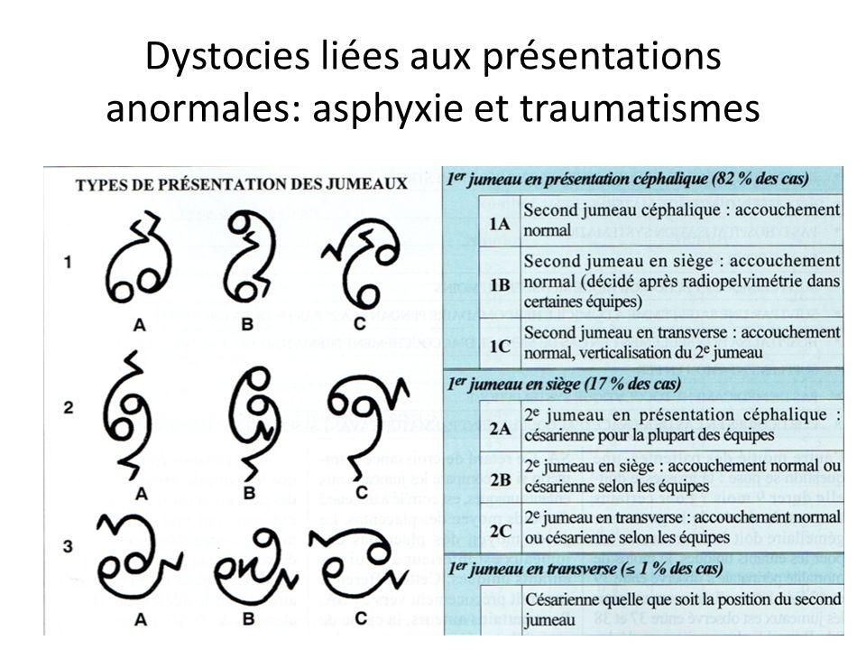 Dystocies liées aux présentations anormales: asphyxie et traumatismes