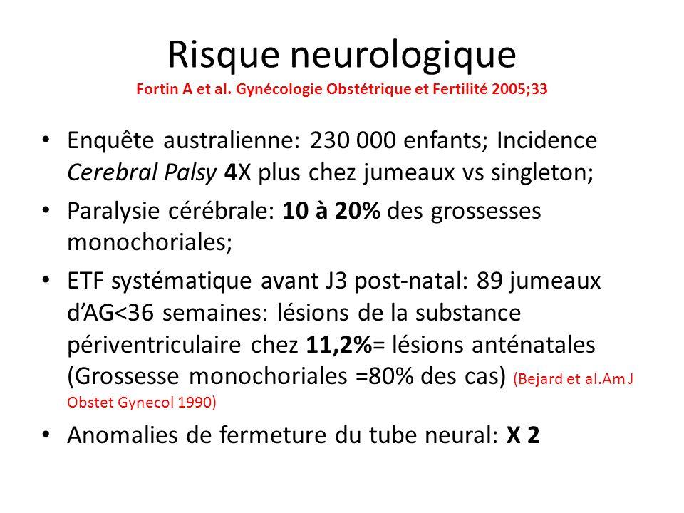Risque neurologique Fortin A et al. Gynécologie Obstétrique et Fertilité 2005;33 Enquête australienne: 230 000 enfants; Incidence Cerebral Palsy 4X pl