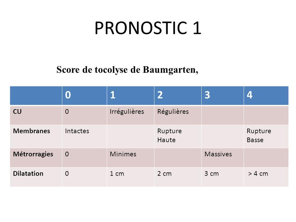 PRONOSTIC 1 01234 CU0IrrégulièresRégulières MembranesIntactesRupture Haute Rupture Basse Métrorragies0MinimesMassives Dilatation01 cm2 cm3 cm > 4 cm S