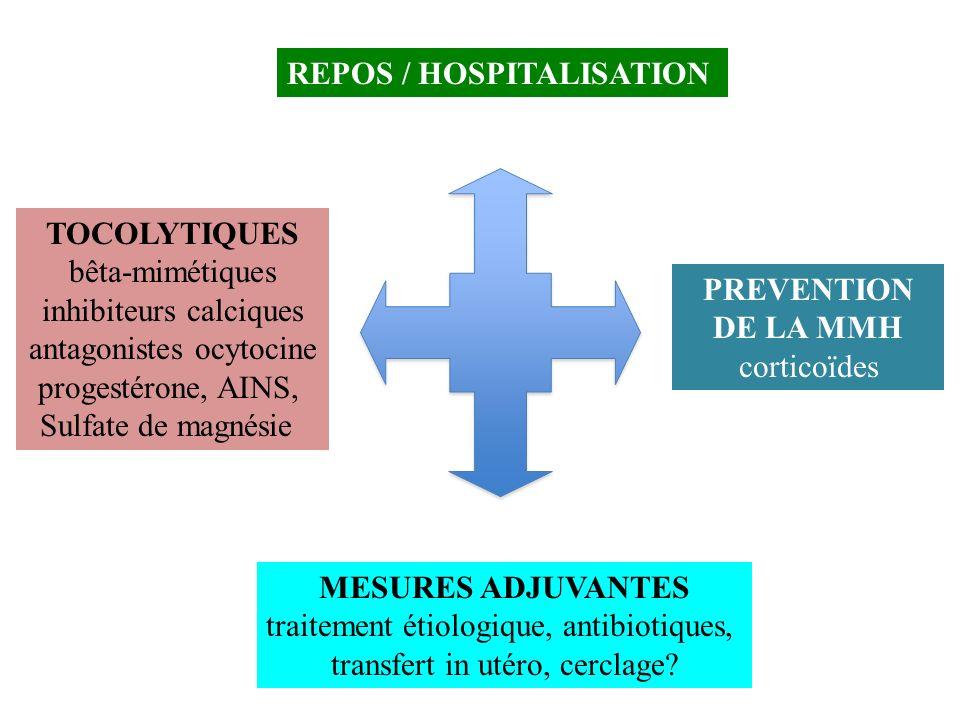 REPOS / HOSPITALISATION TOCOLYTIQUES bêta-mimétiques inhibiteurs calciques antagonistes ocytocine progestérone, AINS, Sulfate de magnésie PREVENTION D