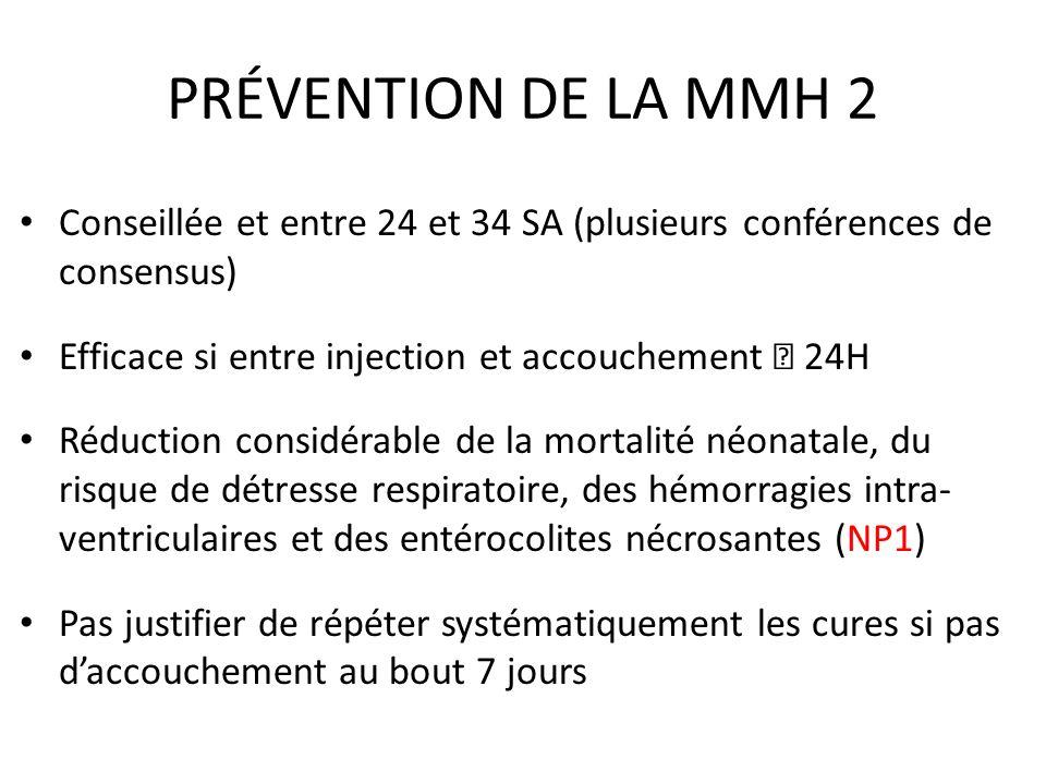 PRÉVENTION DE LA MMH 2 Conseillée et entre 24 et 34 SA (plusieurs conférences de consensus) Efficace si entre injection et accouchement 24H Réduction