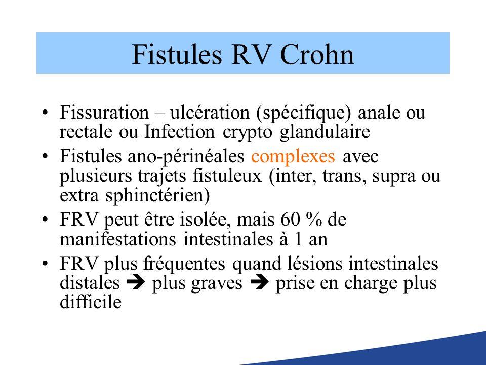 Fistules RV Crohn Fissuration – ulcération (spécifique) anale ou rectale ou Infection crypto glandulaire Fistules ano-périnéales complexes avec plusie