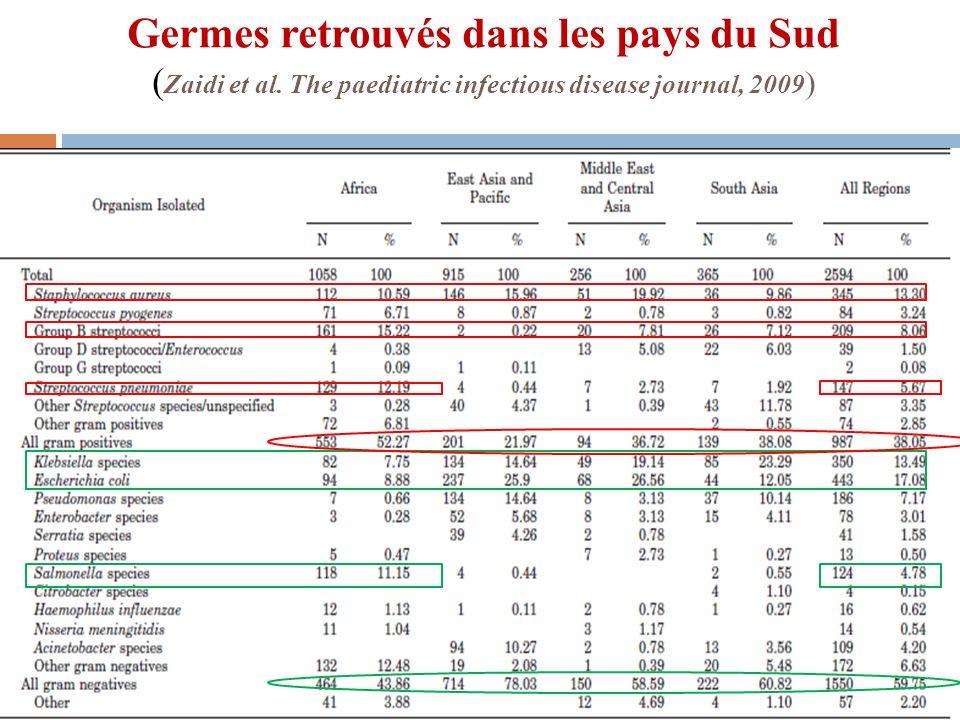 Germes retrouvés dans les pays du Sud ( Zaidi et al. The paediatric infectious disease journal, 2009 )