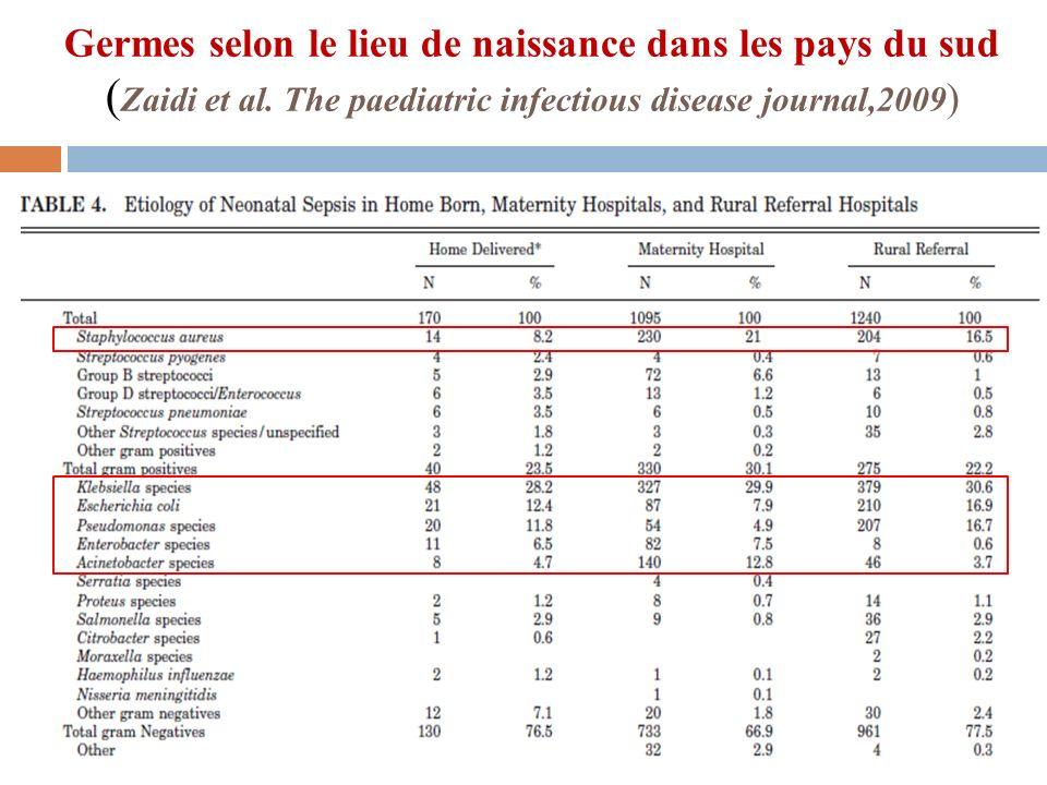 Germes selon le lieu de naissance dans les pays du sud ( Zaidi et al. The paediatric infectious disease journal,2009 )