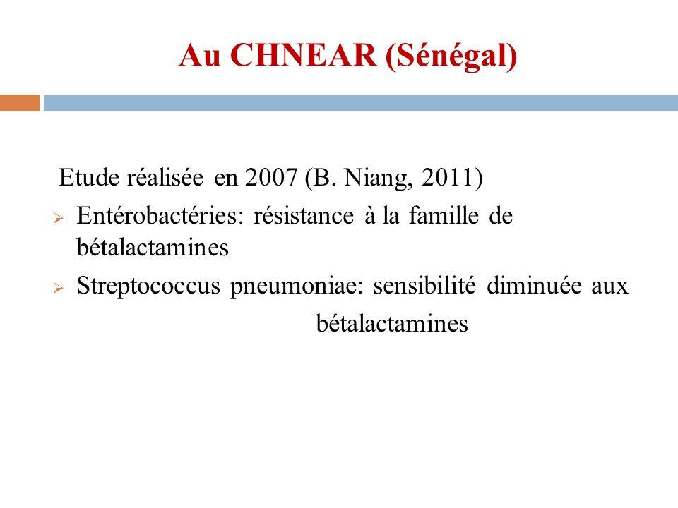 Au CHNEAR (Sénégal) Etude réalisée en 2007 (B. Niang, 2011) Entérobactéries: résistance à la famille de bétalactamines Streptococcus pneumoniae: sensi